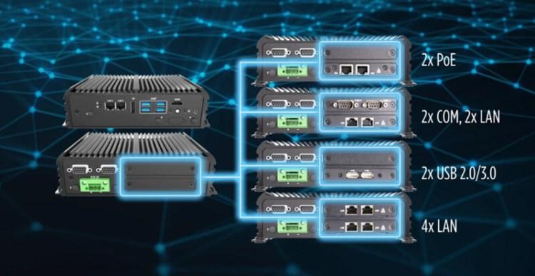 E/S  flexibles pour l'IoT