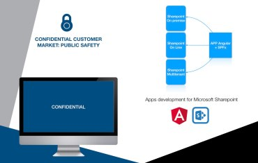 Sharepoint Apps