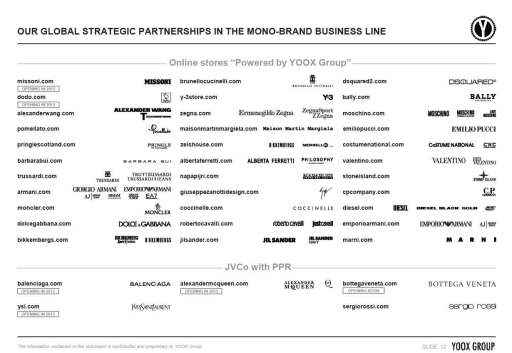 ΥΟΟΧ STRATEGIC PARTNERSHIPS IN THE MONO-BRAND BUSINESS LINE
