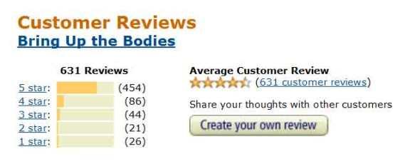 Αξιολογήσεις πελατών της Amazon