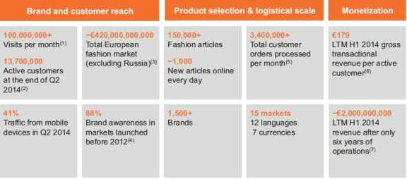 Zalando_SCALE-AND-SIZE