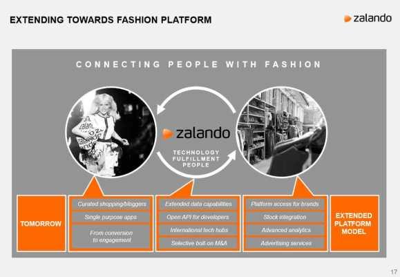 Zalando_Extending-Towards-F