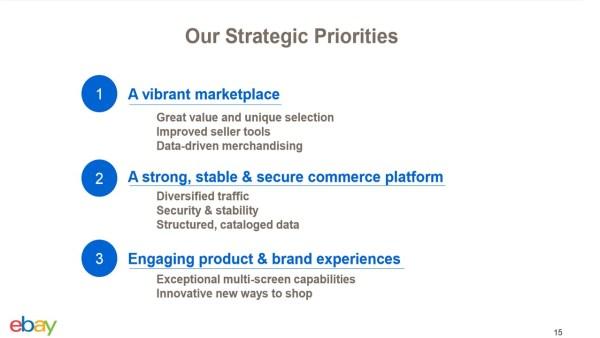 ebay new strategie 2015