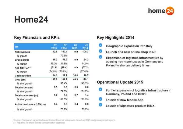 Home24_KPIs-2014
