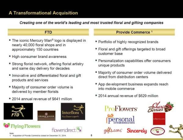 Acquisition-FTD_-Provide-Co