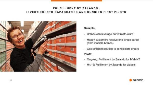 Fulfilment by Zalando