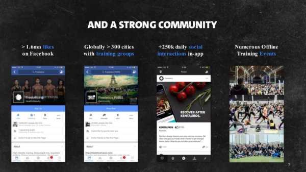 Freeletics-Community