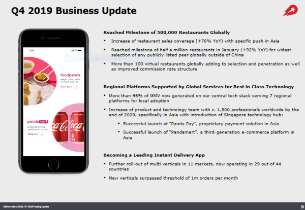 Delivery Hero Q4 2019 Business Update