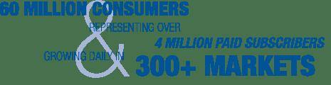 60-million-consumers