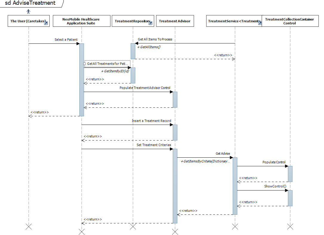visual studio view class diagram 95 ford ranger radio wiring modelling an application with 2010  fyp