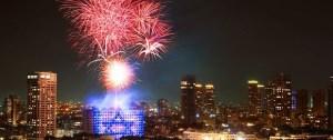 A világ zsidóságát érintő 6 legfontosabb esemény 2020-ban