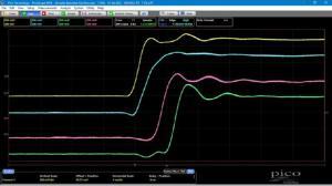 Signaux d'Oscilloscopes RF