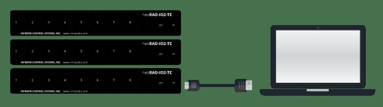 utilisation des modules DAQ avec un PC