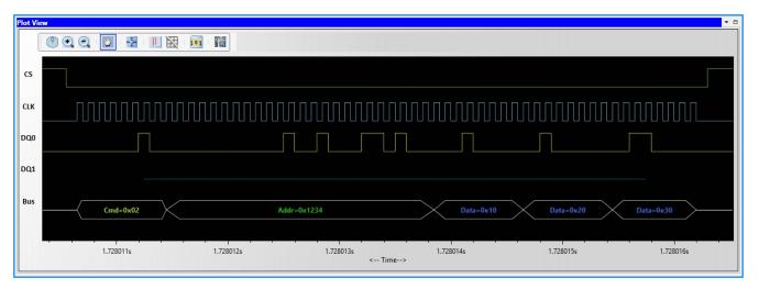 QSPI-Timing-Diagram-et-Protocol-Listing-