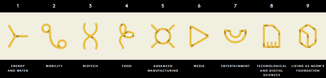 neom nine sectors
