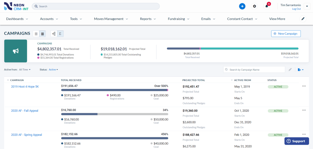 The campaigns interface in Neon CRM Fundraising software, shows donation, pledge and registration performance for campaigns.