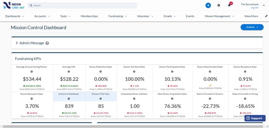 The Mission Control dashboard feature of Neon CRM, which is displaying the Fundraising KPIs widget.