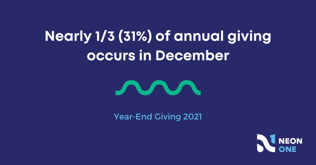 year-end giving statistic 1