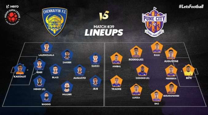 Team squads of chennayin fc vs pune city fc.