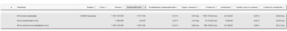 adwords-account-sreenshot