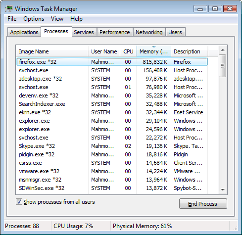 Firefox Wasting 800 MiB of memory