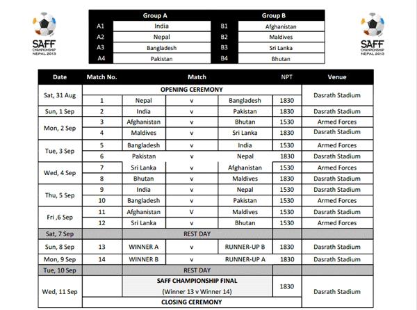 Saff Championship 2013 Nepal Schedule