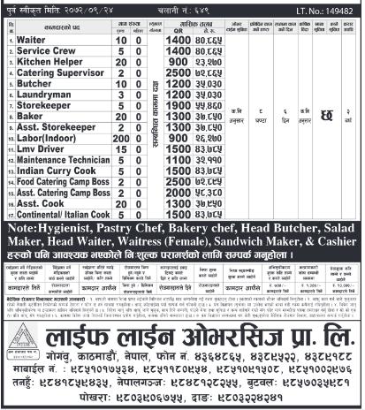 Restaurant Job in Qatar. Integral Food Service – Job Finder in Nepal. Nepali Job Finder Portal. Finds Your match