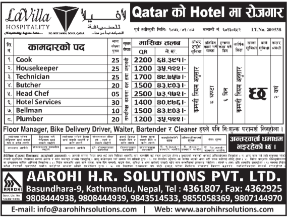 Qatar Hotel Jobs High Paying job Demand From Qatar Hotel  Job Finder in Nepal Nepali Job