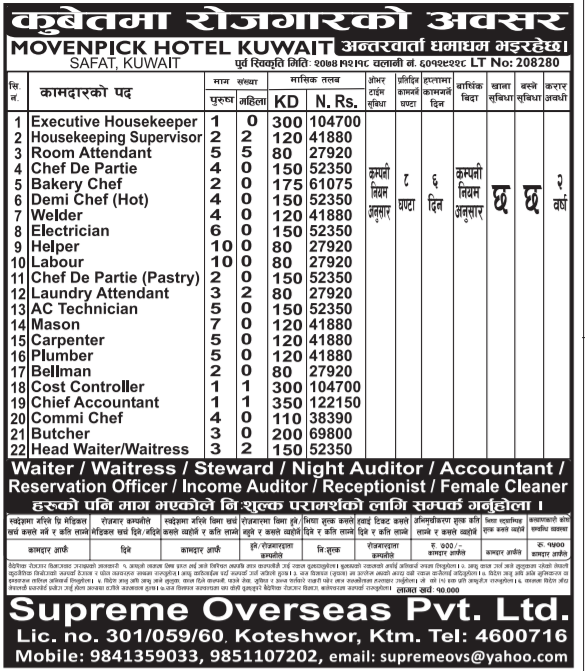Kuwait Job Demand From Hotel Kuwait  Job Finder in Nepal Nepali Job Finder Portal Finds Your