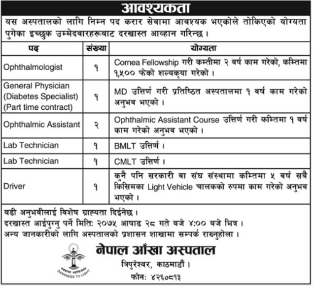 Job Vacancy In Nepal Eye Hospital,Job Vacancy For Ophthalmologist ...