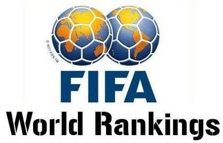 Nepal climb FIFA rankings