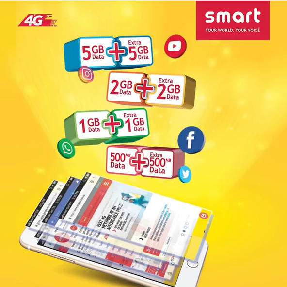 Smart Telecom Offers Double Data