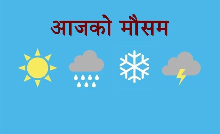मौसम पूर्वानुमान