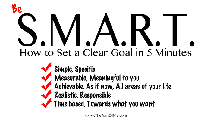STRENGTH & FOCUS: How to set your S.M.A.R.T. goal in 5