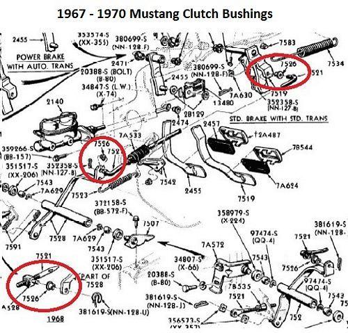 Cougar Fairlane Galaxie Mustang Clutch Rod Bushing, NE
