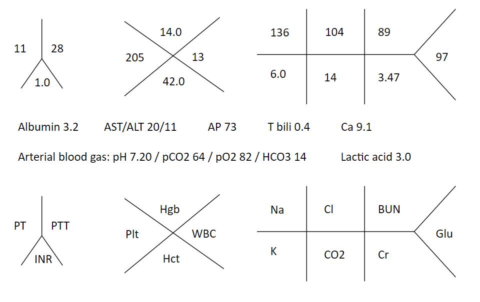 2 Lab 42