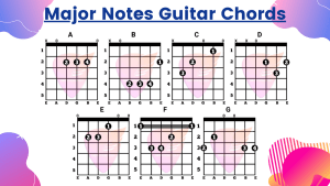 Major Guitar Chords | What is a Major chord?