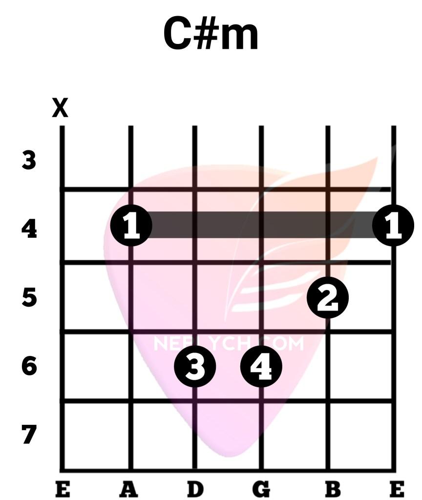 C#m Guitar Chord