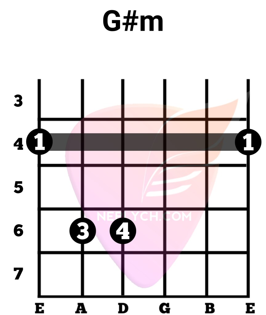 G#m Guitar Chord