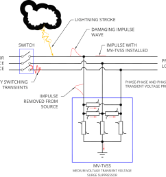mv tvss diagram tvss wiring diagram single phase motor wiring diagrams u2022 wiring commercial fire [ 1803 x 1545 Pixel ]