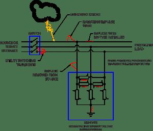 NEPSI  Medium Voltage  Transient Voltage Surge