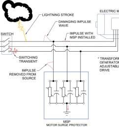 11 5kv current transformer wiring diagram [ 1320 x 1006 Pixel ]