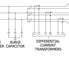 Current Transformer Wiring Diagram Of Ceiling Fan With Capacitor Nepsi Medium Voltage Motor Surge Protection Msp
