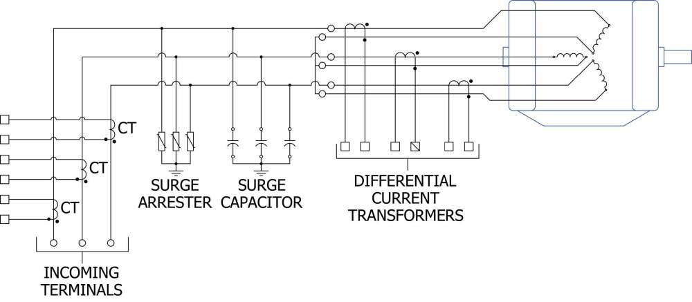 medium resolution of figure 3 three line diagram of msp equipped with differential current transformers and phase overcurrent transformers for connection to motor protection