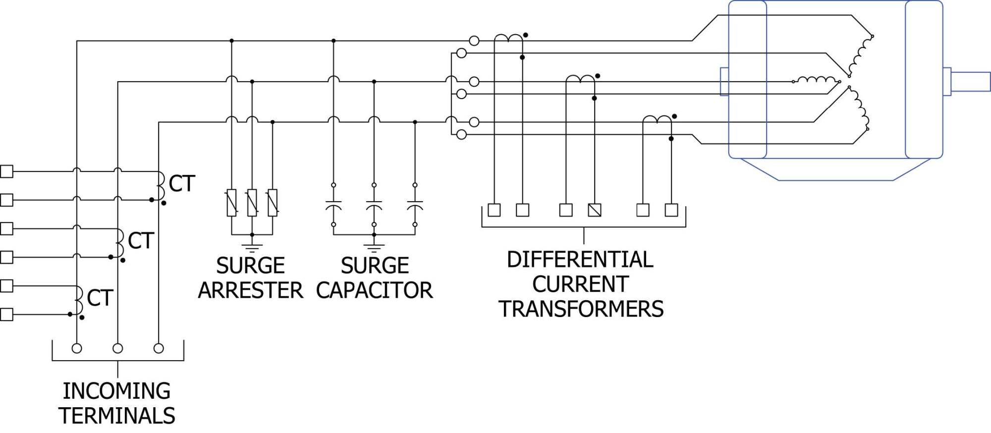 hight resolution of figure 3 three line diagram of msp equipped with differential current transformers and phase overcurrent transformers for connection to motor protection