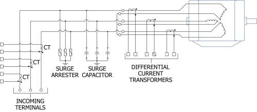 small resolution of figure 3 three line diagram of msp equipped with differential current transformers and phase overcurrent transformers for connection to motor protection