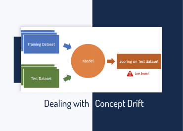 Best Practices for Dealing with Concept Drift