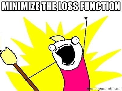 Kaggle loss function