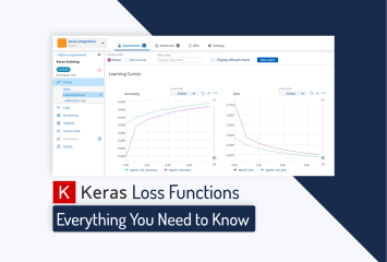 Keras loss functions