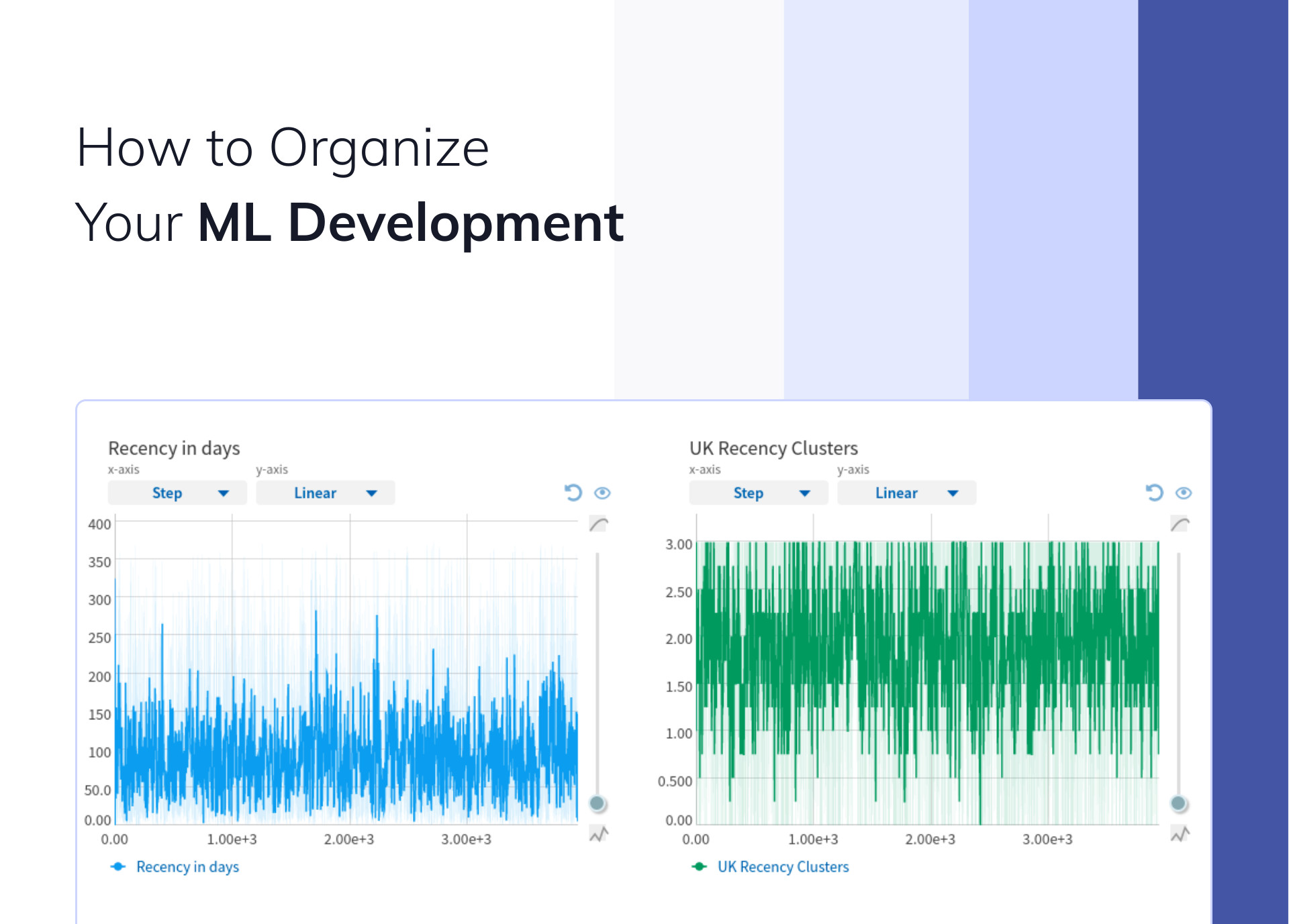 How to Organize Your ML Development in an Efficient Way